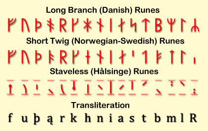 Younger Futhark runes